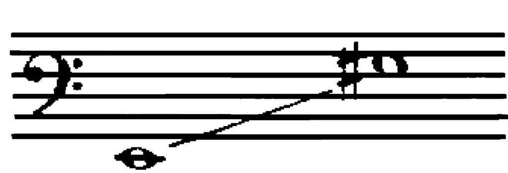ティンパニの音域